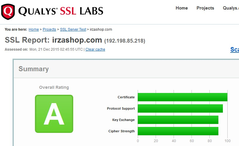hasil test ssl grade a ssl labs